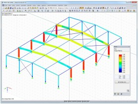 RF STEEL EC3 Design ratio